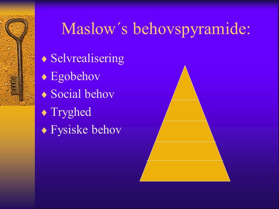 Maslow´s behovspyramide: