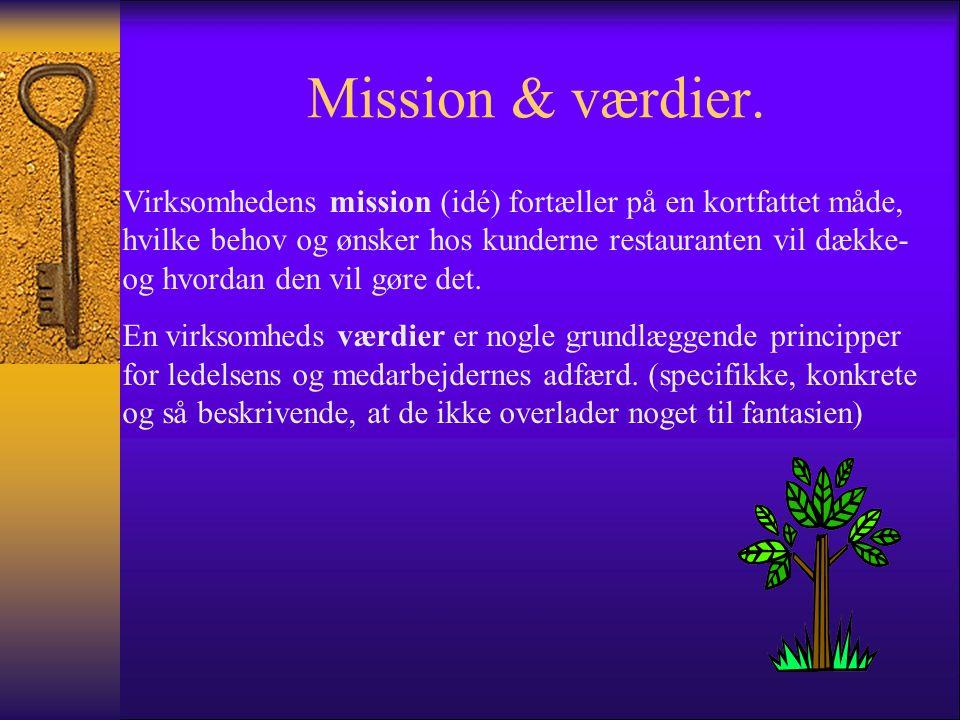 Mission & værdier.