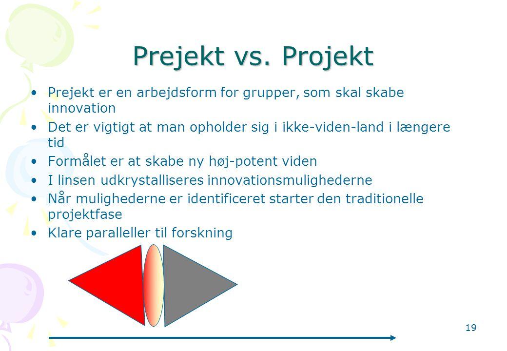 Prejekt vs. Projekt Prejekt er en arbejdsform for grupper, som skal skabe innovation.