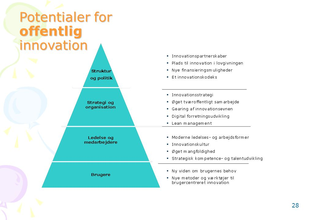Potentialer for offentlig innovation