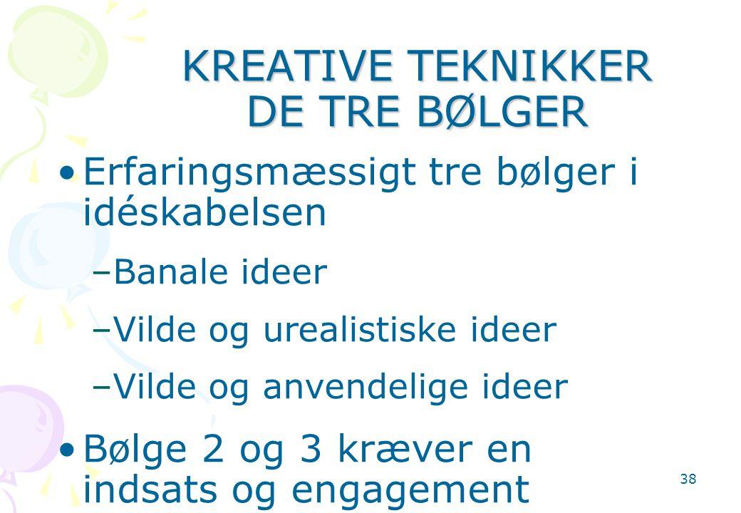 KREATIVE TEKNIKKER DE TRE BØLGER