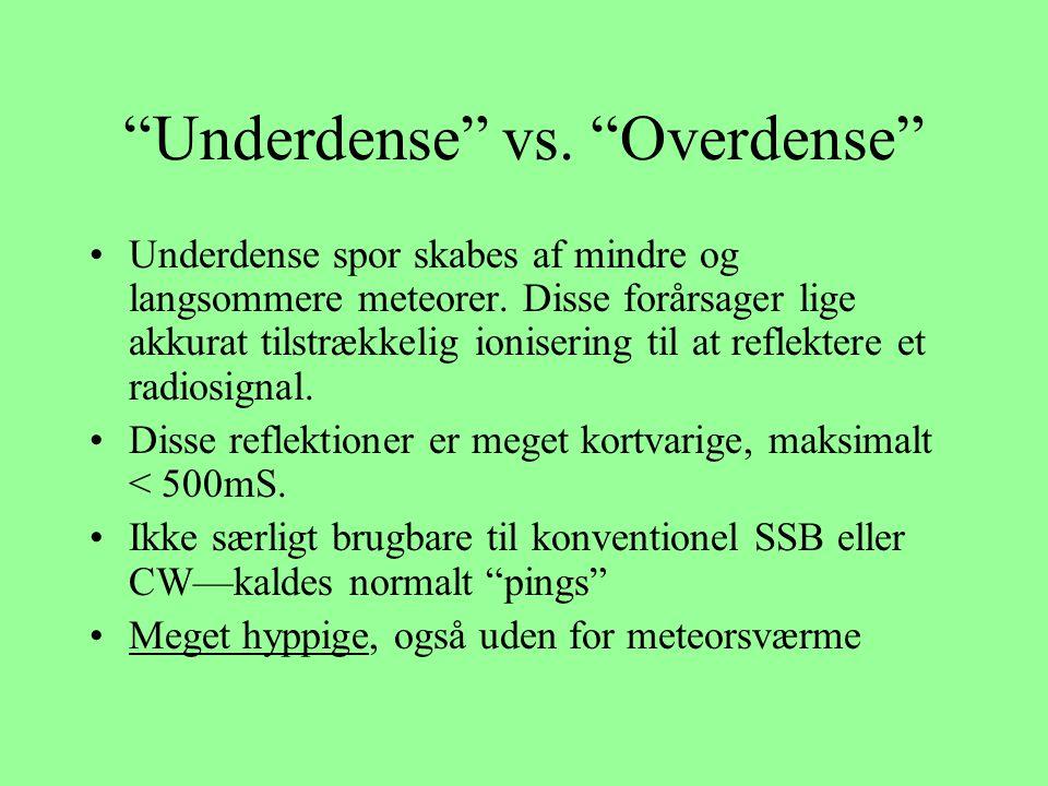 Underdense vs. Overdense