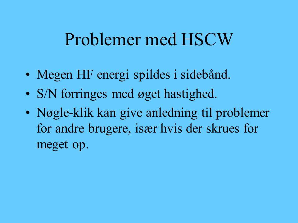 Problemer med HSCW Megen HF energi spildes i sidebånd.
