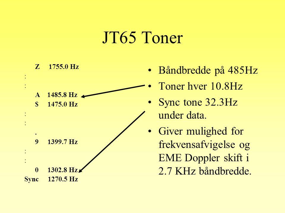 JT65 Toner Båndbredde på 485Hz Toner hver 10.8Hz