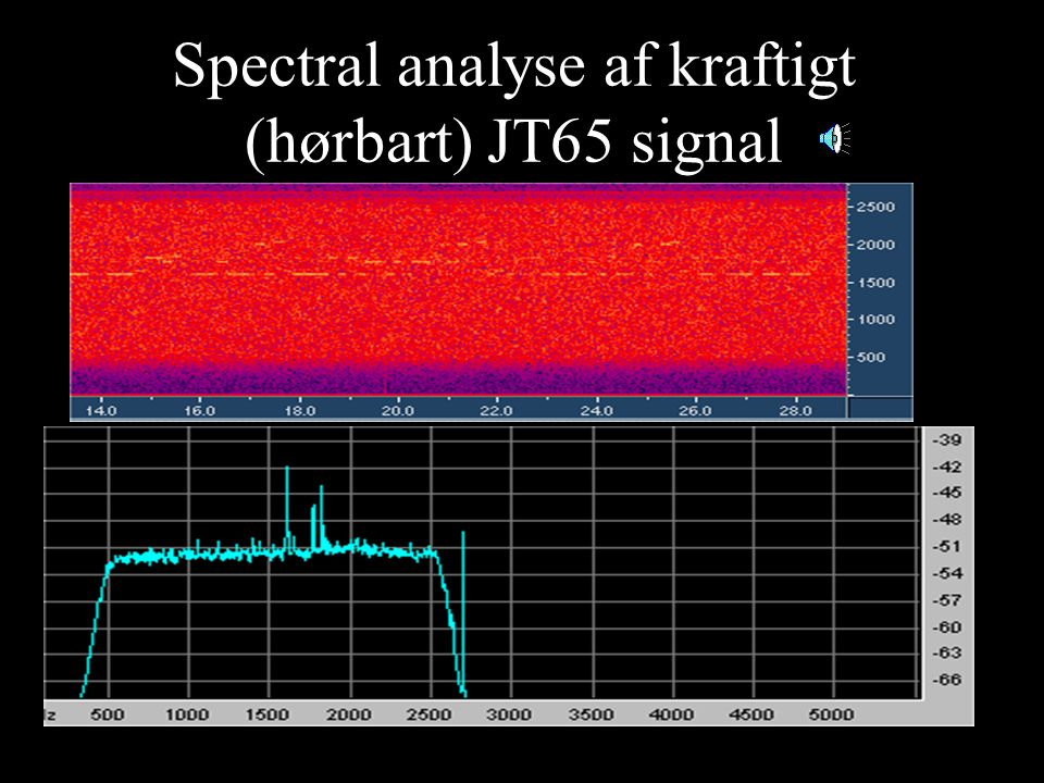 Spectral analyse af kraftigt (hørbart) JT65 signal