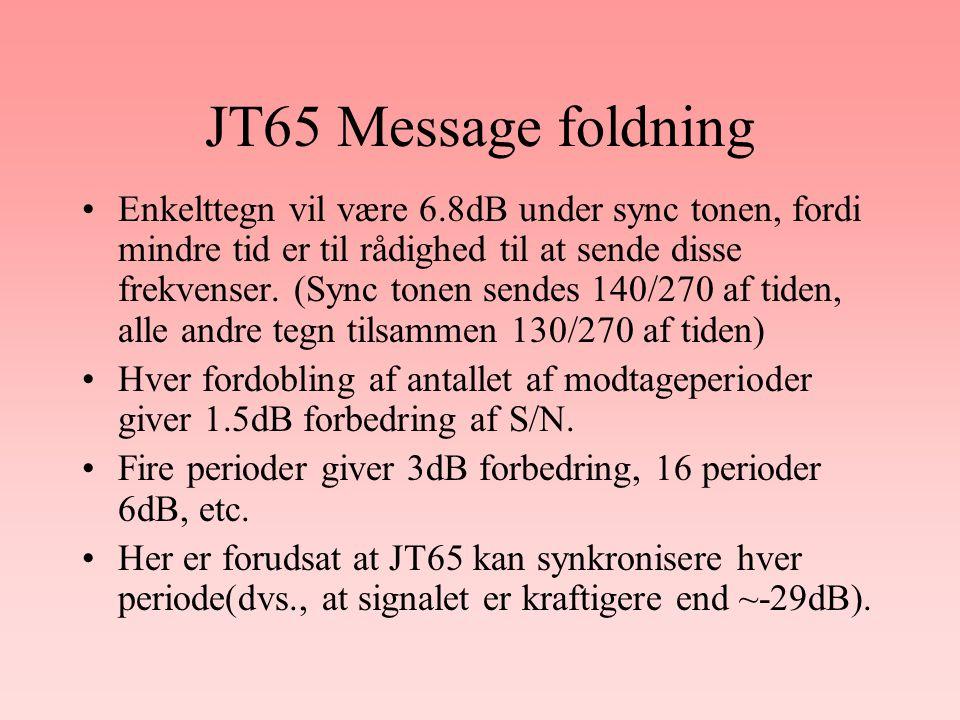 JT65 Message foldning