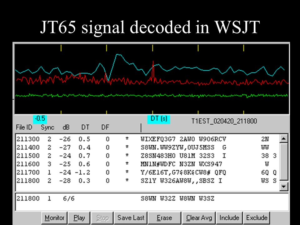 JT65 signal decoded in WSJT