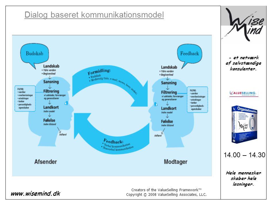 Dialog baseret kommunikationsmodel