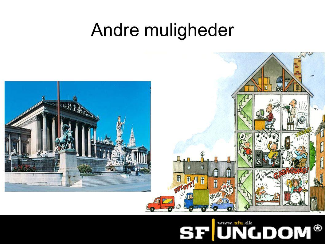 Andre muligheder Mennesket som politisk væsen (parlamentet i Wien ) (huset tages ovenfra) Som socialt væsen (over nettet) kreativt menneske.