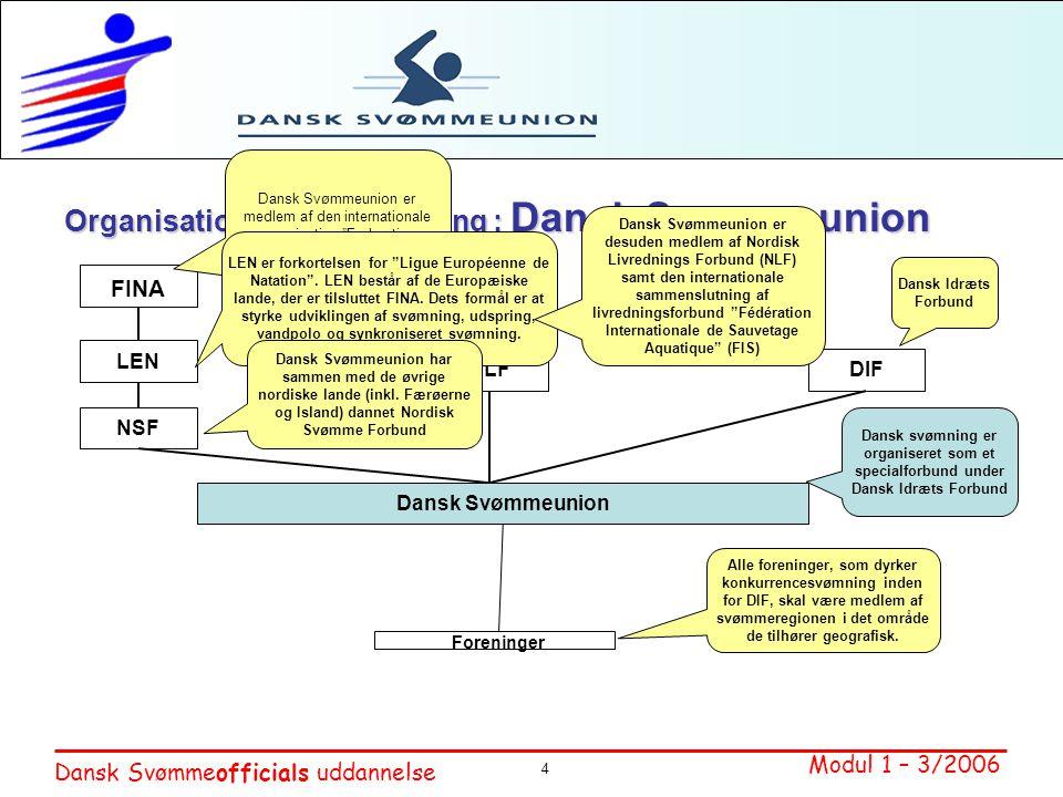 Organisationernes opbygning : Dansk Svømmeunion