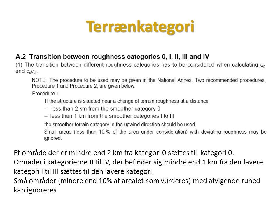 Terrænkategori Et område der er mindre end 2 km fra kategori 0 sættes til kategori 0.