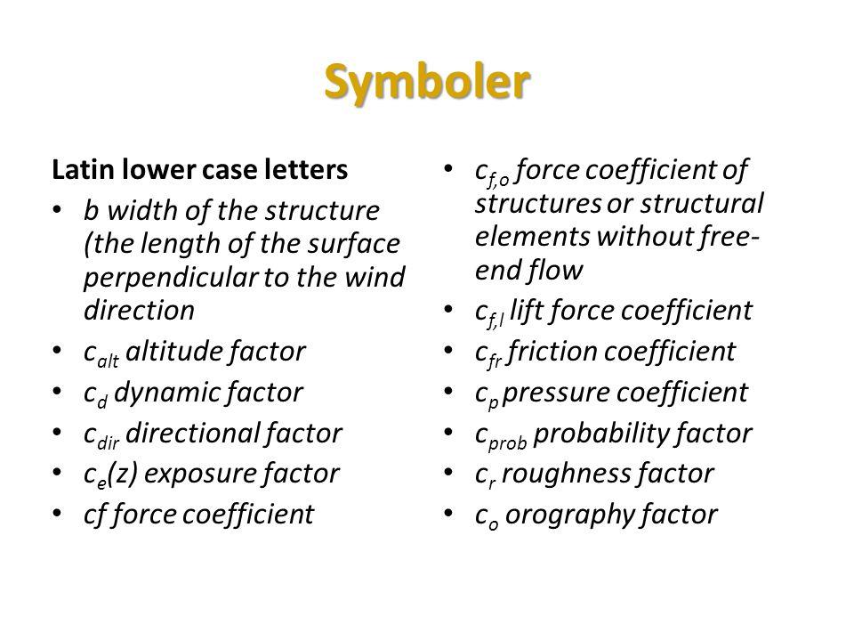 Symboler Latin lower case letters