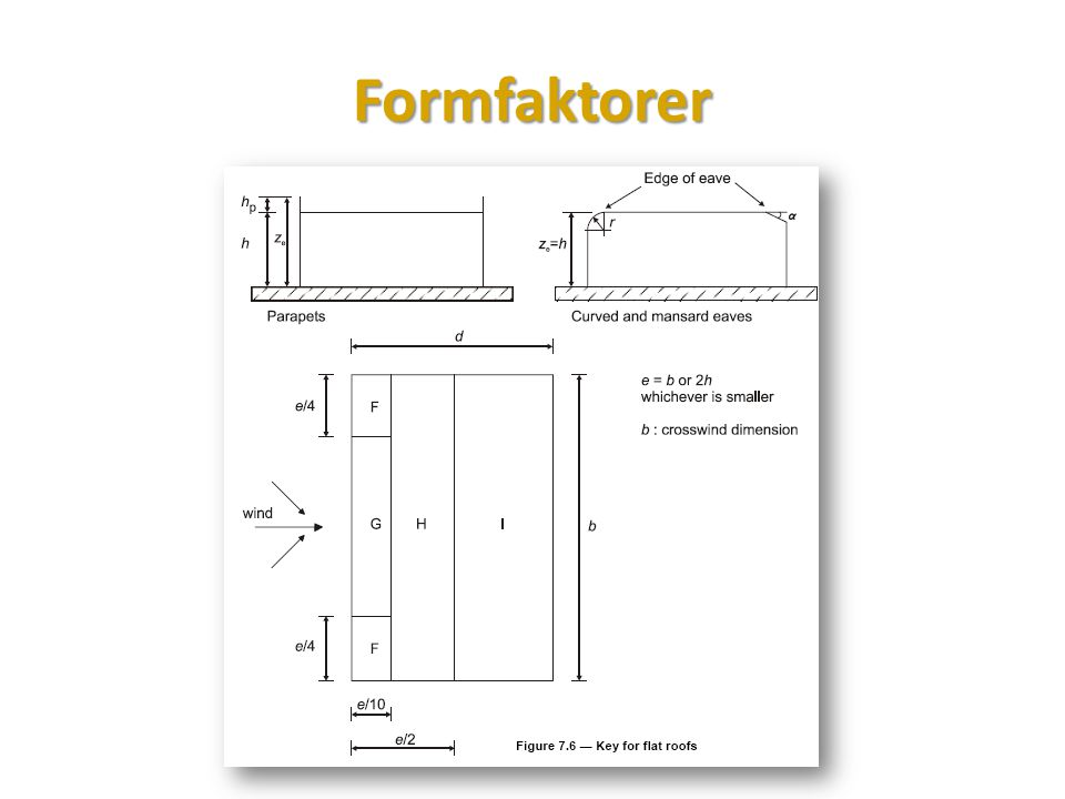 Formfaktorer