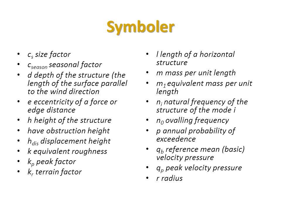 Symboler cs size factor cseason seasonal factor