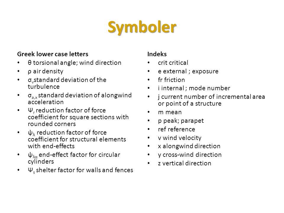 Symboler Greek lower case letters θ torsional angle; wind direction