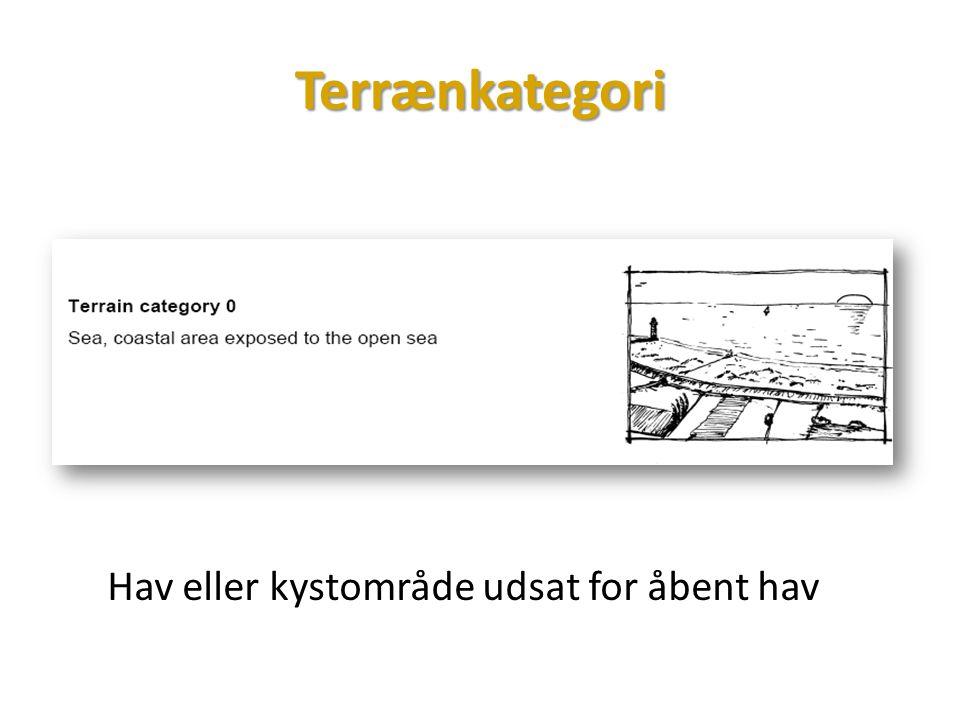 Terrænkategori Hav eller kystområde udsat for åbent hav