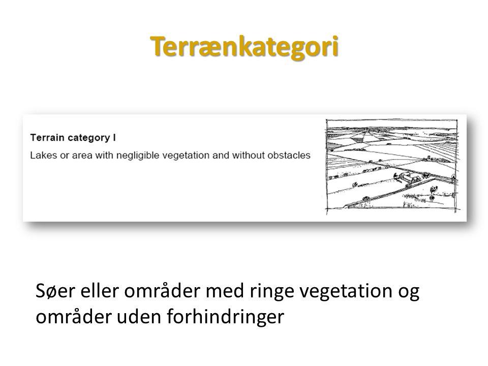 Terrænkategori Søer eller områder med ringe vegetation og områder uden forhindringer