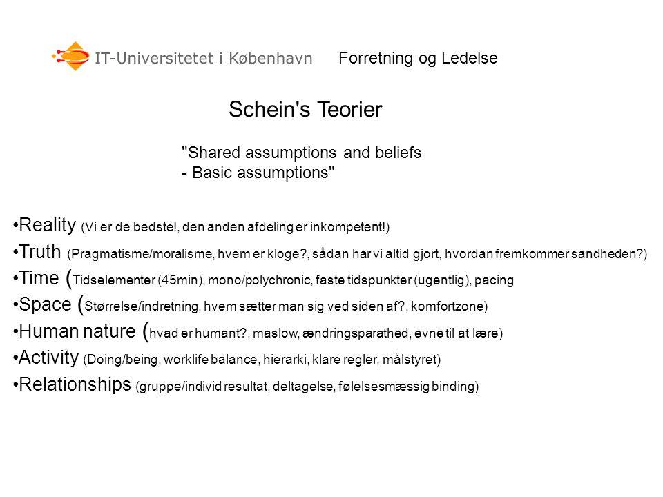 Forretning og Ledelse Schein s Teorier. Shared assumptions and beliefs. - Basic assumptions