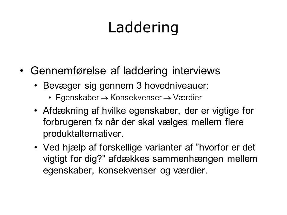 Laddering Gennemførelse af laddering interviews