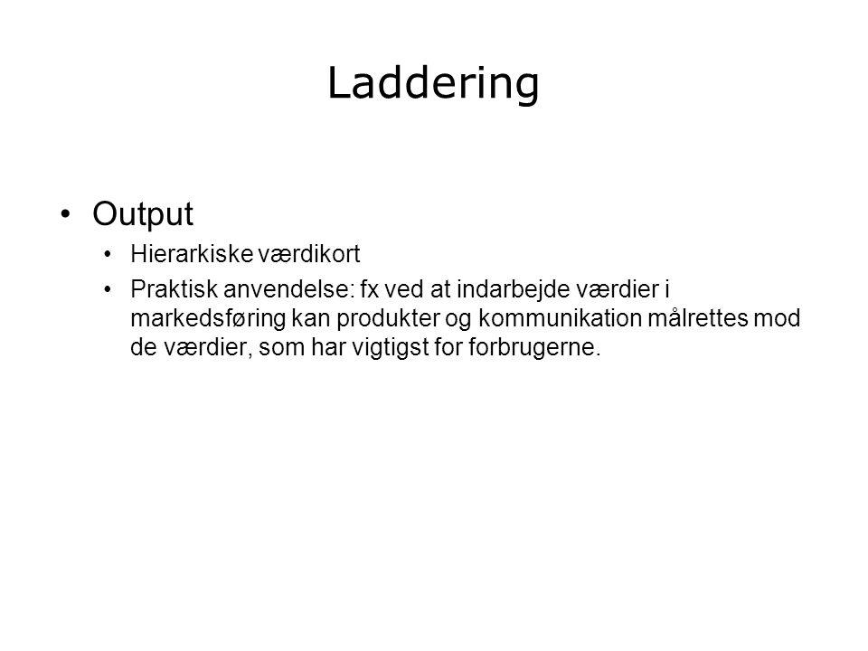 Laddering Output Hierarkiske værdikort