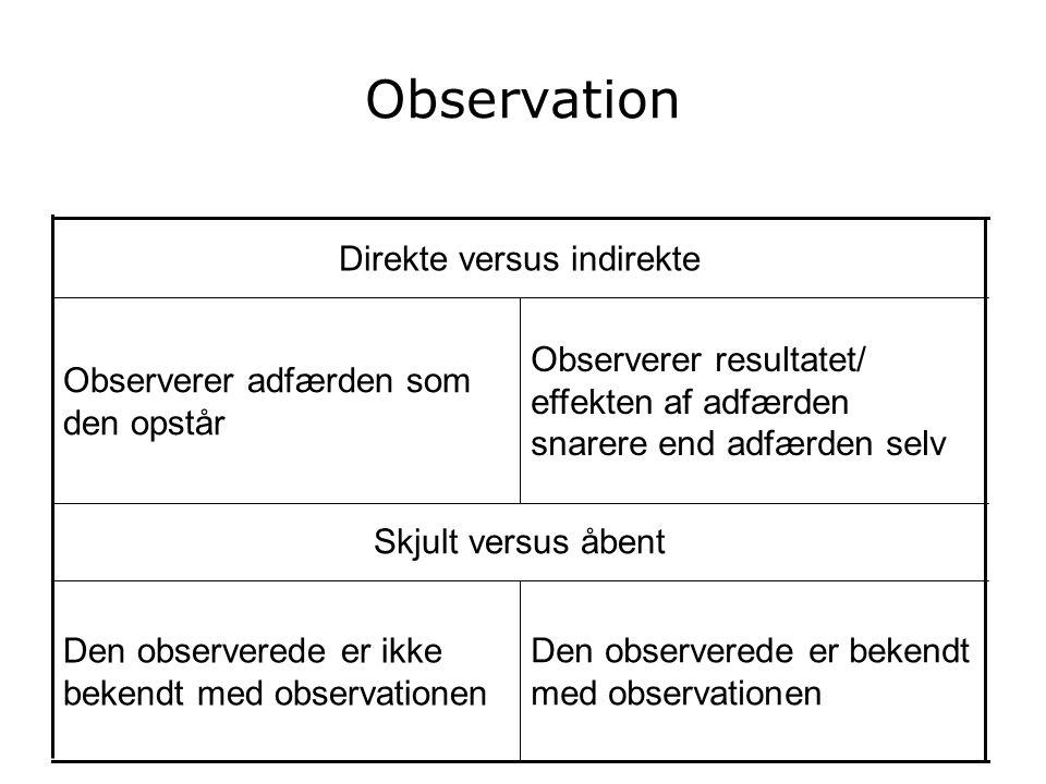 Direkte versus indirekte