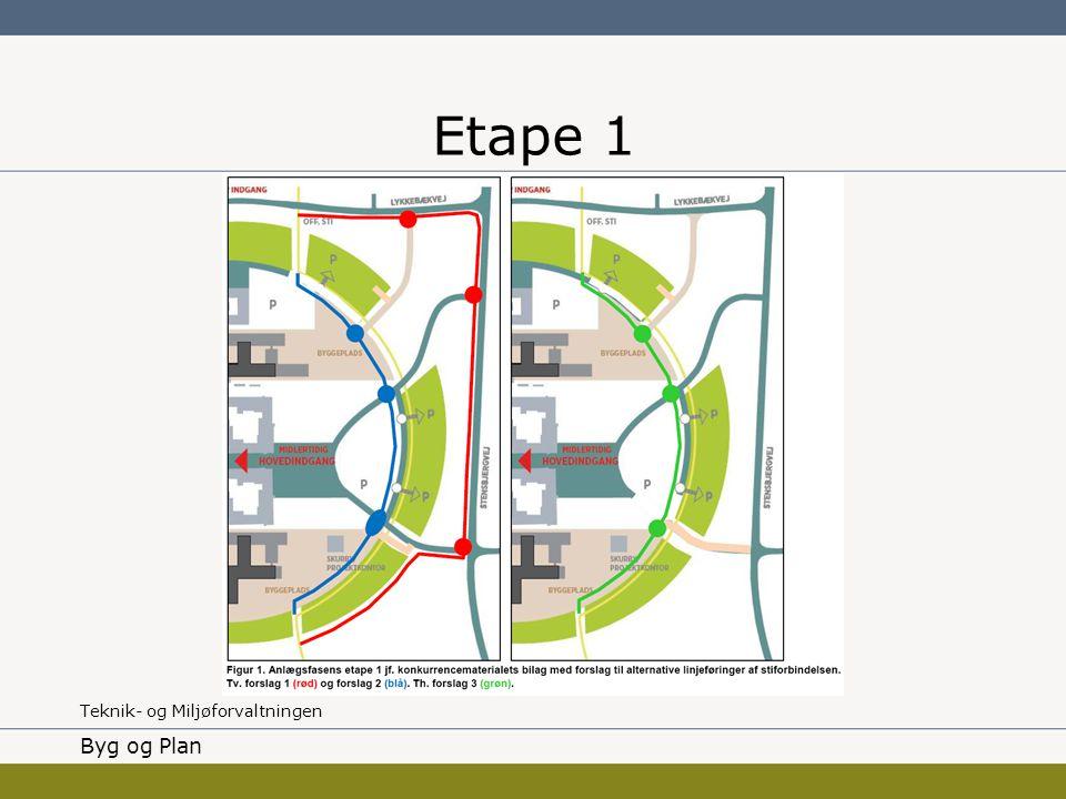 Etape 1 Byg og Plan