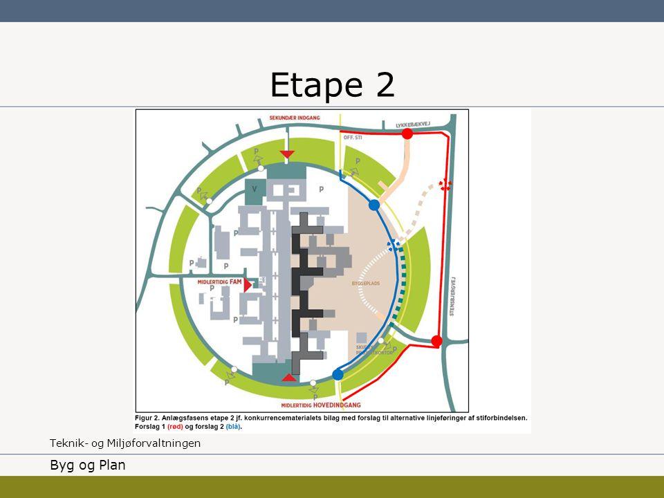 Etape 2 Byg og Plan