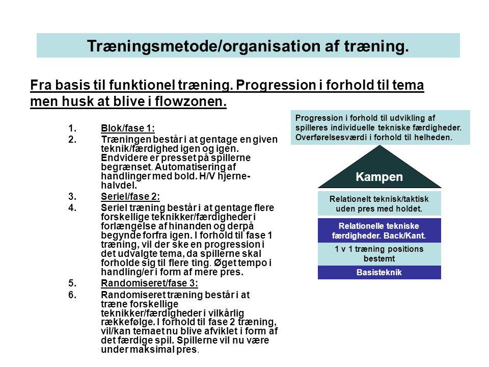 Træningsmetode/organisation af træning.