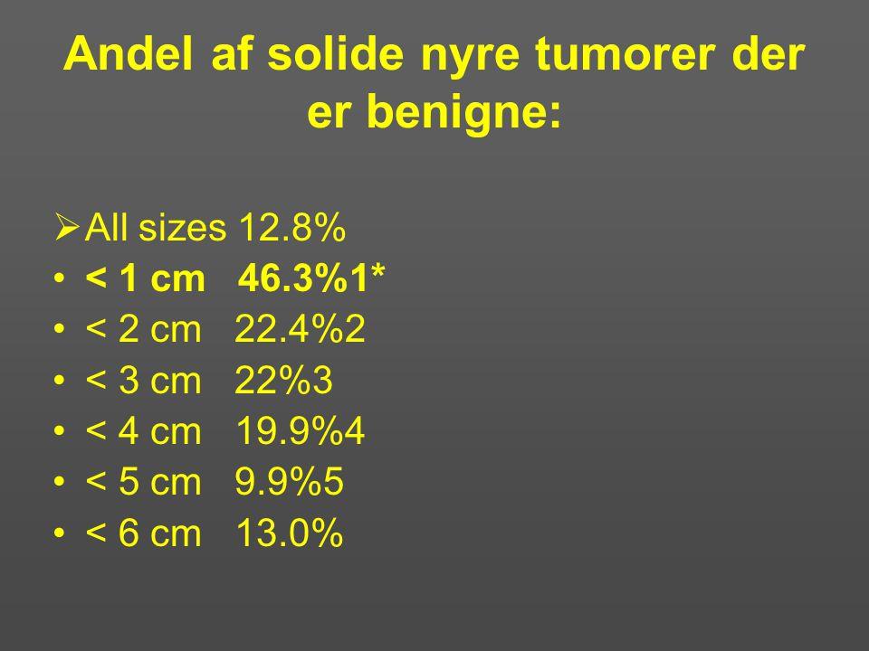 Andel af solide nyre tumorer der er benigne: