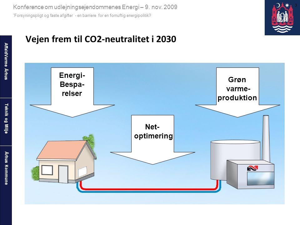 Vejen frem til CO2-neutralitet i 2030