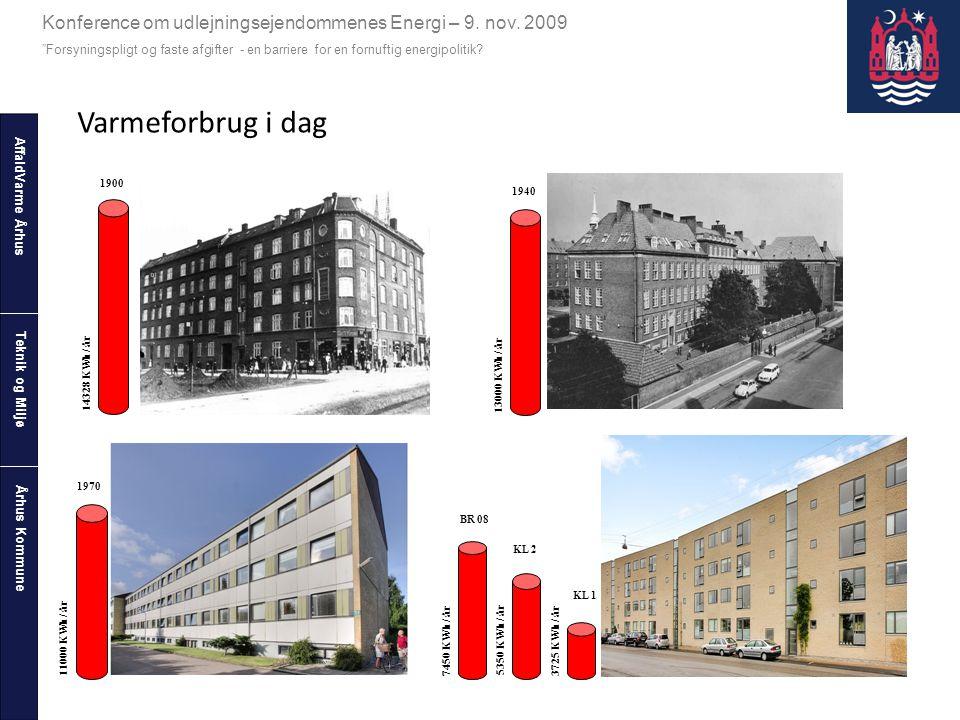 Varmeforbrug i dag 1900 14328 KWh / år 1940 13000 KWh / år BR 08 KL 2