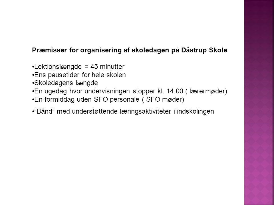 Præmisser for organisering af skoledagen på Dåstrup Skole
