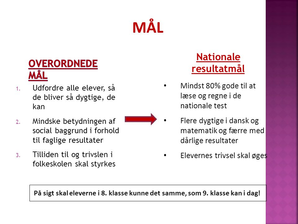 Nationale resultatmål