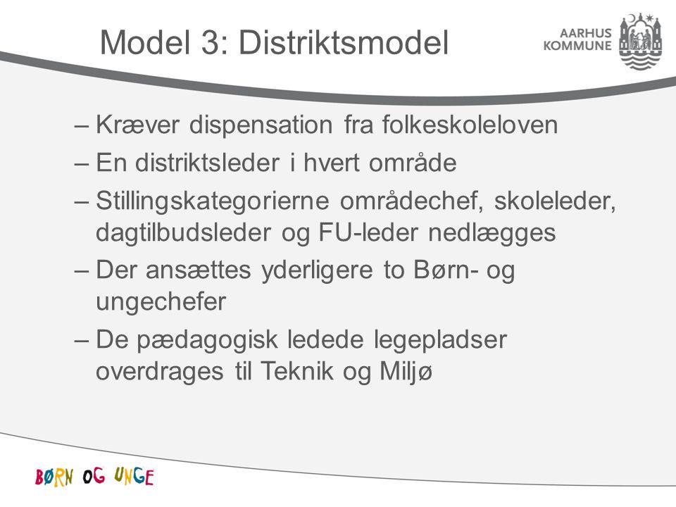 Model 3: Distriktsmodel