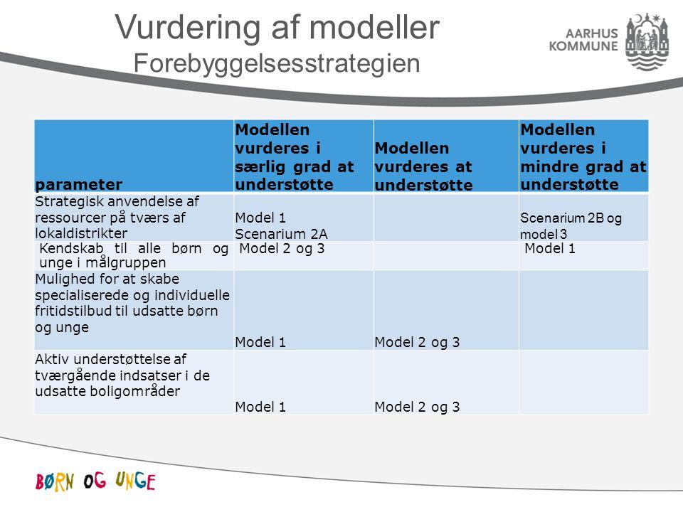Vurdering af modeller Forebyggelsesstrategien