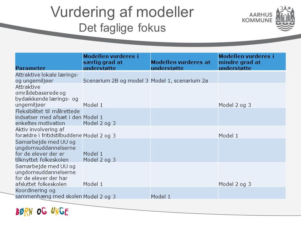 Vurdering af modeller Det faglige fokus