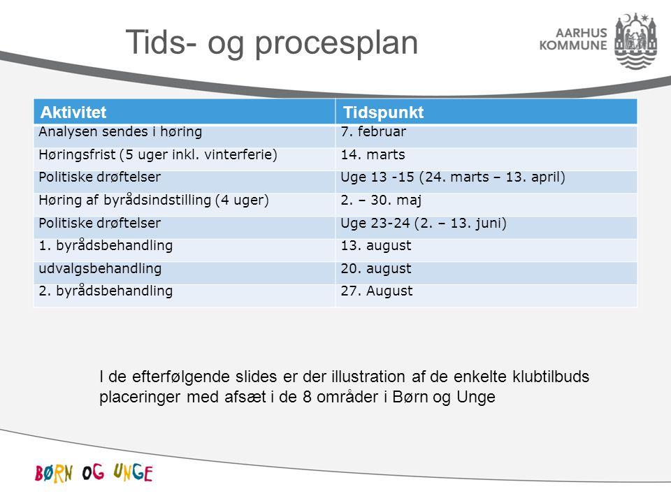 Tids- og procesplan Aktivitet Tidspunkt