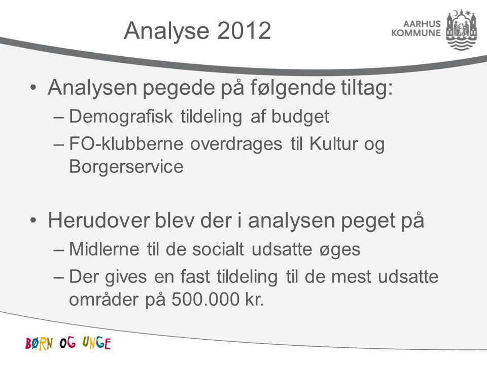 Analyse 2012 Analysen pegede på følgende tiltag: