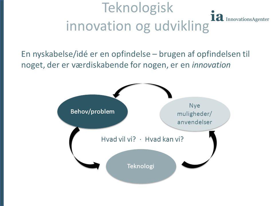 Teknologisk innovation og udvikling