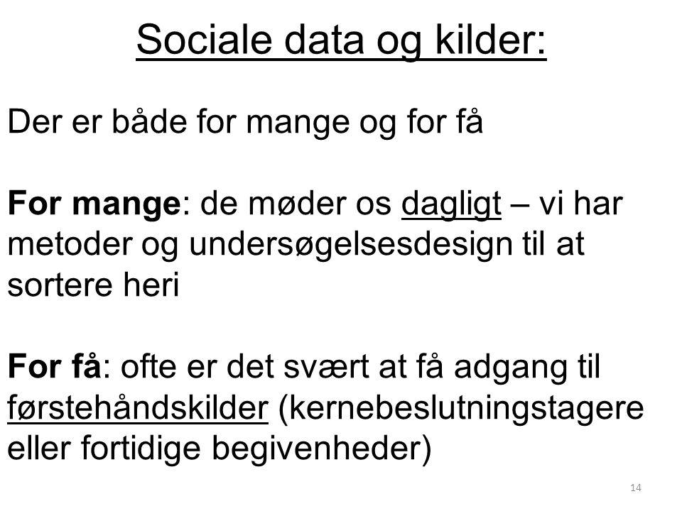 Sociale data og kilder: