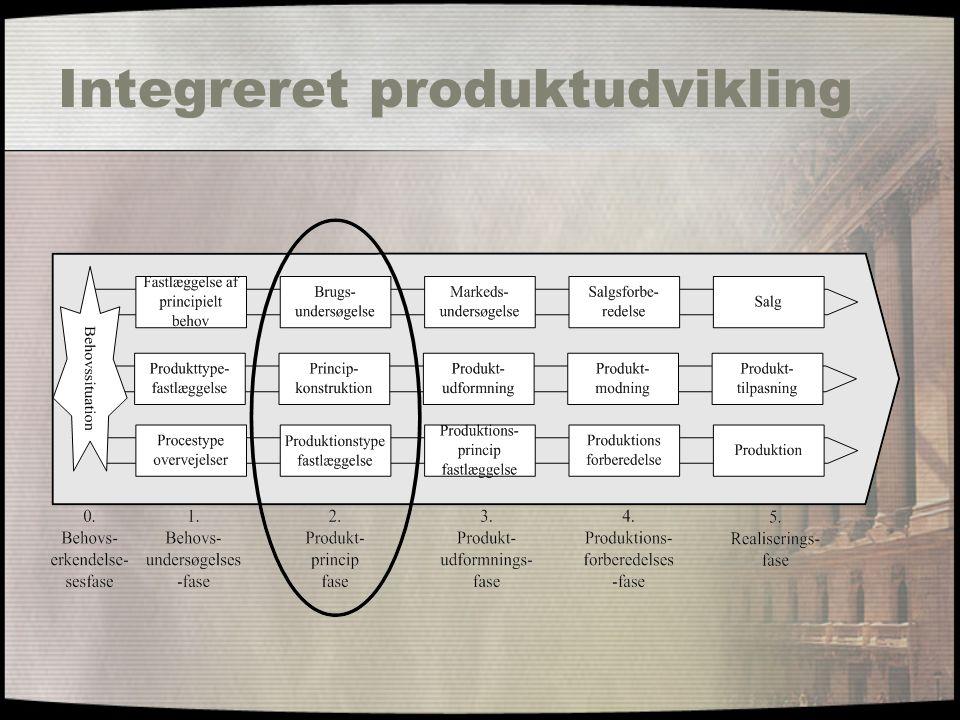 Integreret produktudvikling