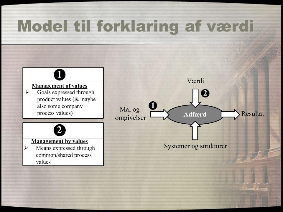 Model til forklaring af værdi