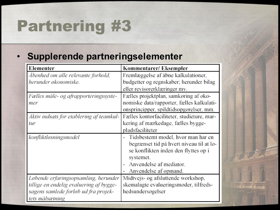 Partnering #3 Supplerende partneringselementer