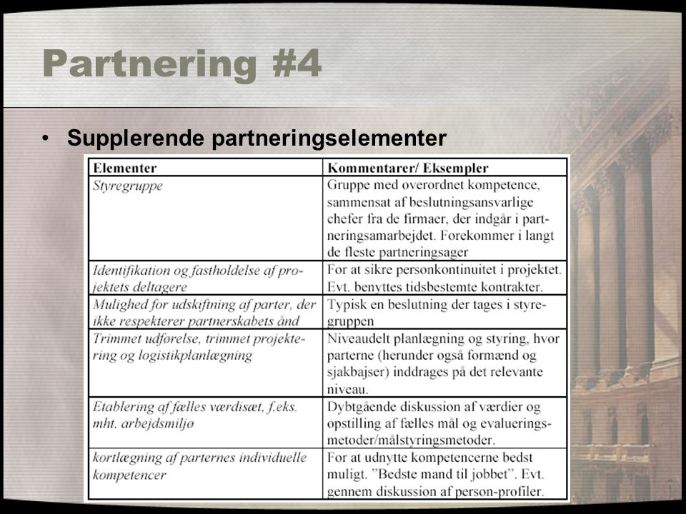Partnering #4 Supplerende partneringselementer
