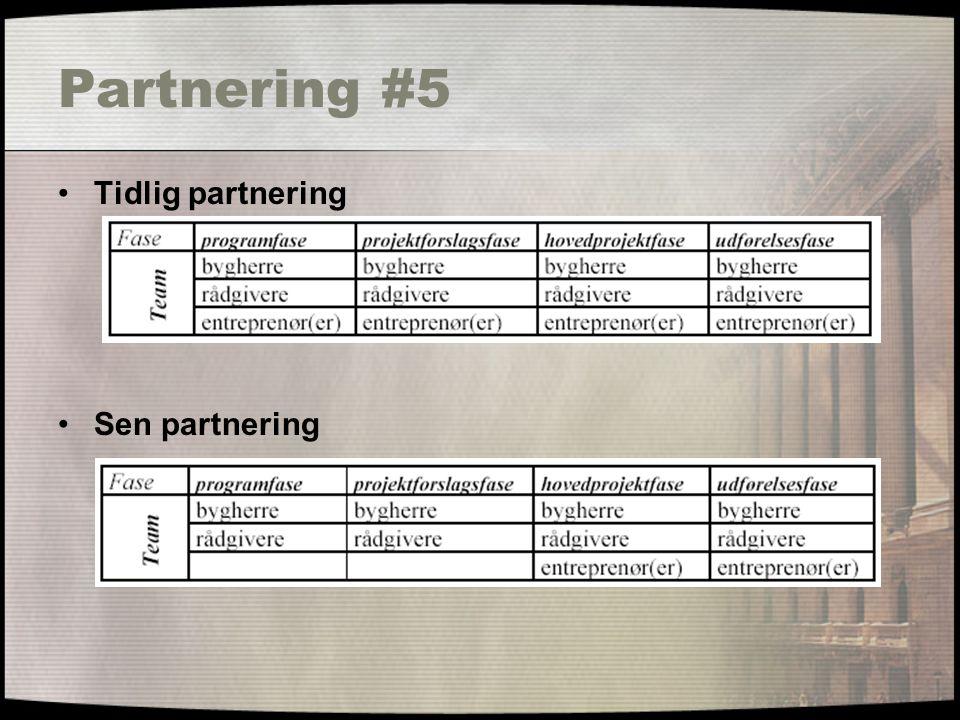 Partnering #5 Tidlig partnering Sen partnering