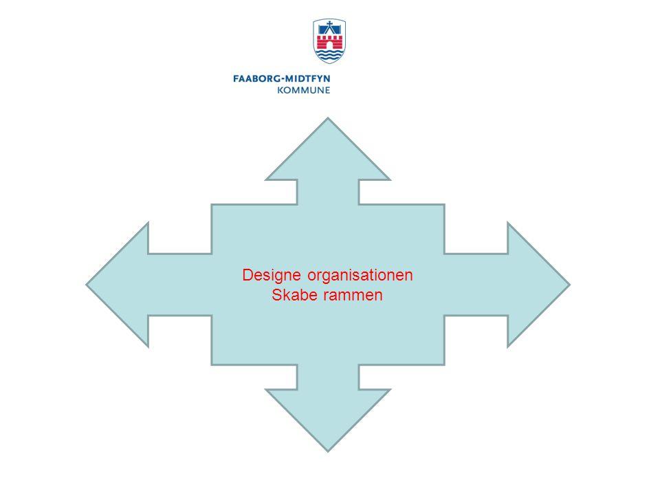 Designe organisationen
