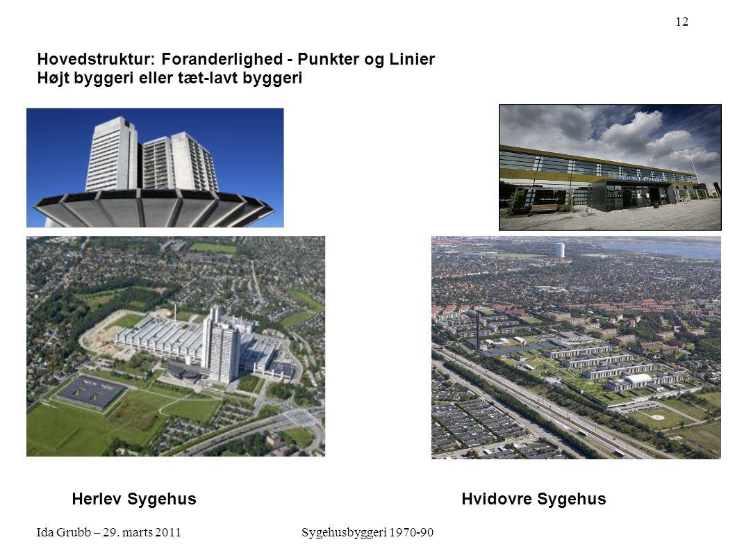 Hovedstruktur: Foranderlighed - Punkter og Linier Højt byggeri eller tæt-lavt byggeri