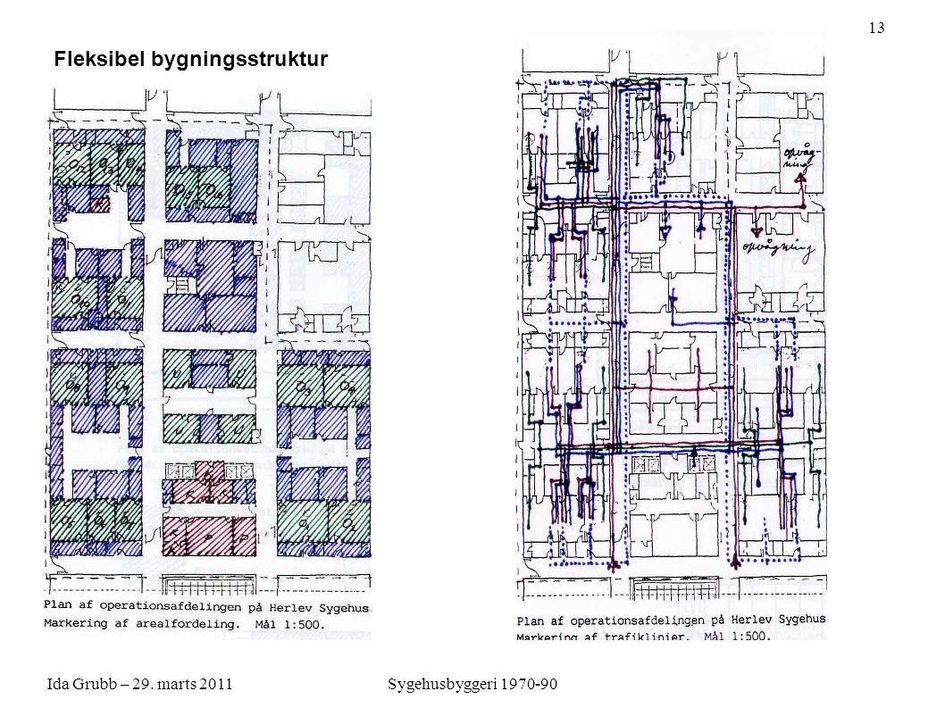 Fleksibel bygningsstruktur