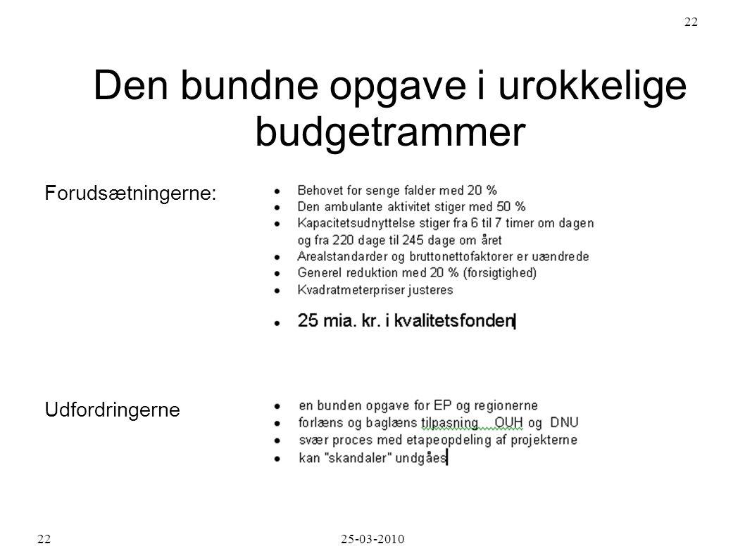 Den bundne opgave i urokkelige budgetrammer