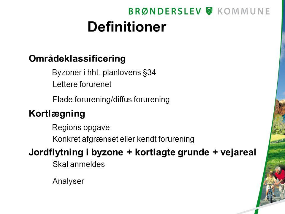 Definitioner Områdeklassificering Byzoner i hht. planlovens §34